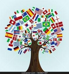 tree with nation flags